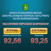 Hasil SKM Eksternal dan Internal DPMPTSP
